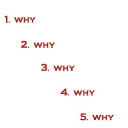 The 5 Why Toyota Technique
