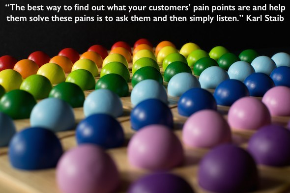 Customer pain patterns